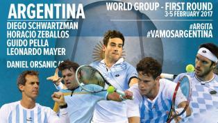 Sin Del Potro, Orsanic anunció el nuevo equipo para la Copa Davis