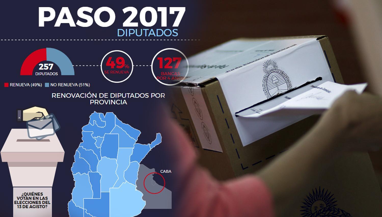 Ya rige la veda electoral en todo el país