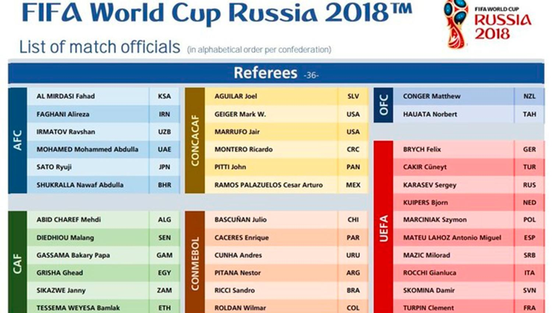 Néstor Pitana fue confirmado por la FIFA para dirigir en Rusia — Fútbol