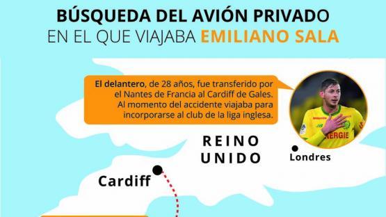Emiliano Sala: goleador en ascenso y con sueños infinitos